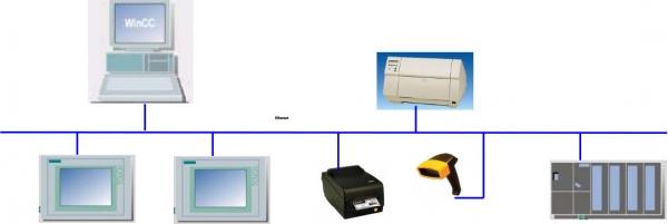 DBS GmbH Automatisierungstechnik